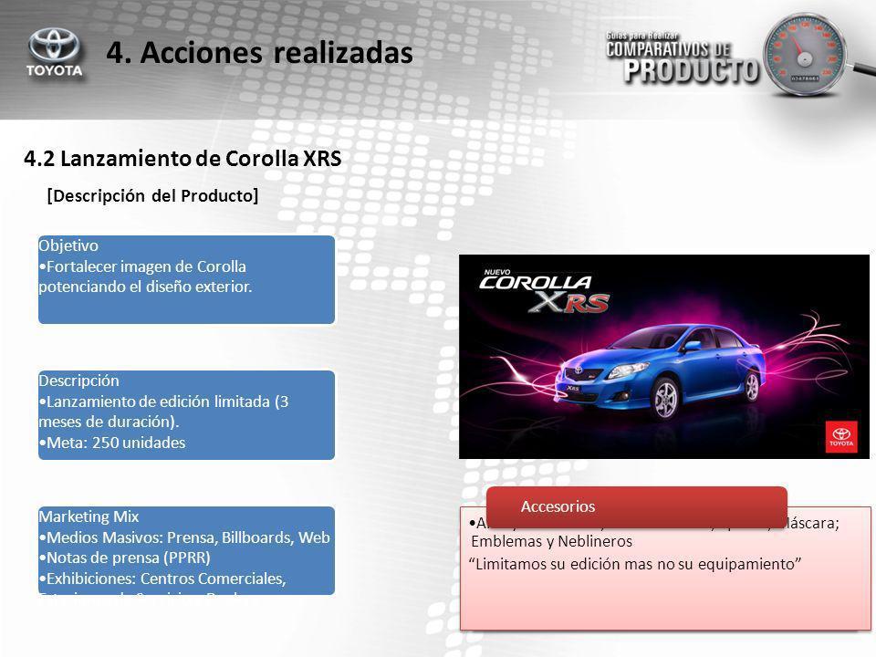 4.2 Lanzamiento de Corolla XRS 4.