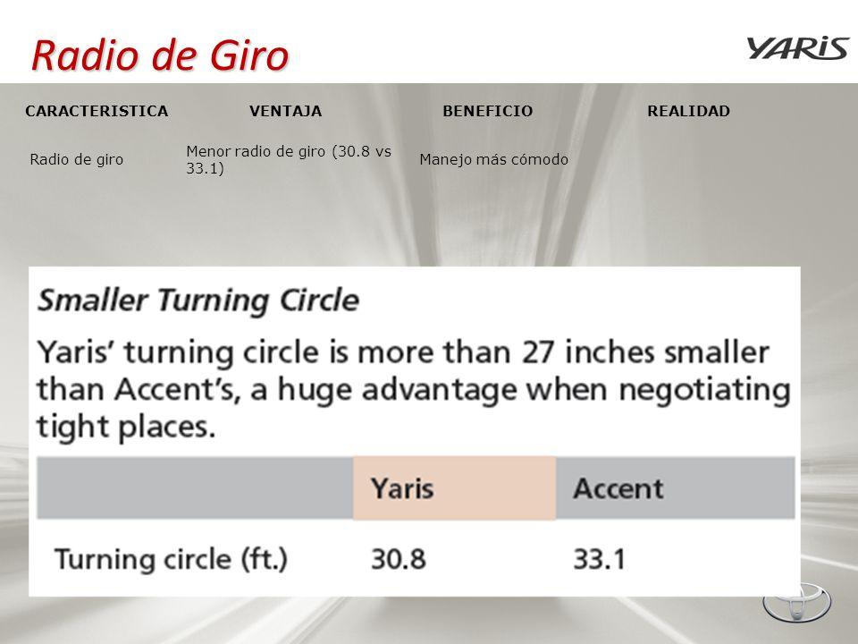 Radio de Giro CARACTERISTICAVENTAJABENEFICIOREALIDAD Radio de giro Menor radio de giro (30.8 vs 33.1) Manejo más cómodo