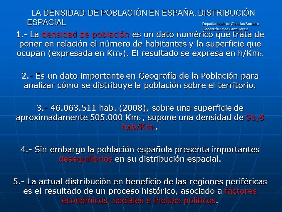 LA DENSIDAD DE POBLACIÓN EN ESPAÑA. DISTRIBUCIÓN ESPACIAL Departamento de Ciencias Sociales Geografía. 2º de Bachillerato 1.- La densidad de población