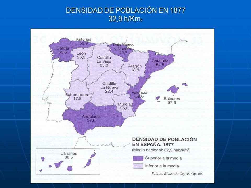 DENSIDAD DE POBLACIÓN EN 1877 32,9 h/Km 2