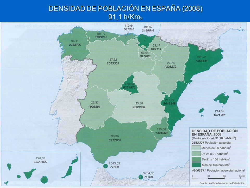 DENSIDAD DE POBLACIÓN EN ESPAÑA (2008) 91,1 h/Km 2