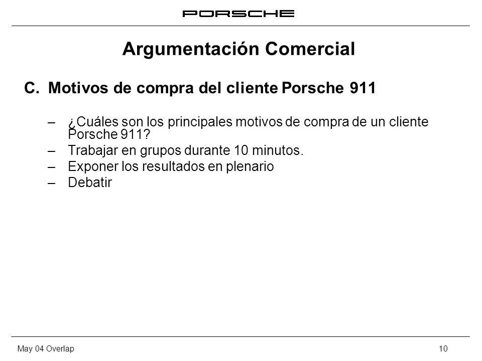 May 04 Overlap10 Argumentación Comercial C. Motivos de compra del cliente Porsche 911 – ¿Cuáles son los principales motivos de compra de un cliente Po