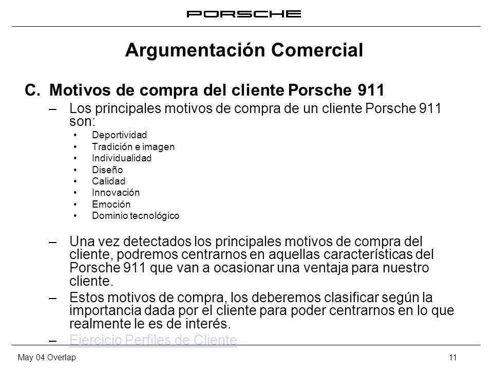 May 04 Overlap11 Argumentación Comercial C. Motivos de compra del cliente Porsche 911 – Los principales motivos de compra de un cliente Porsche 911 so