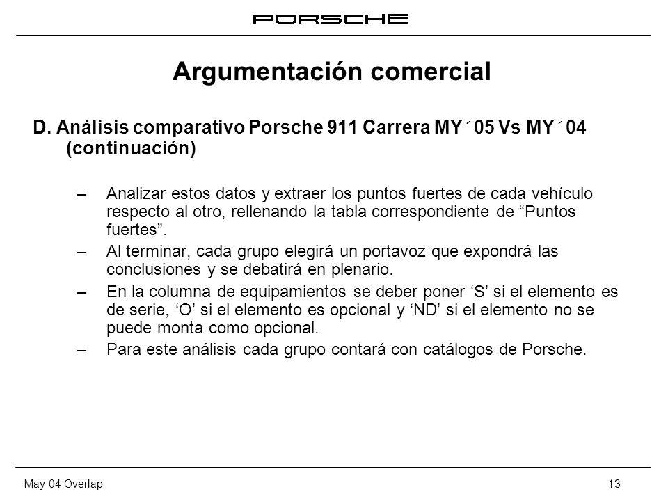May 04 Overlap13 D. Análisis comparativo Porsche 911 Carrera MY´05 Vs MY´04 (continuación) – Analizar estos datos y extraer los puntos fuertes de cada