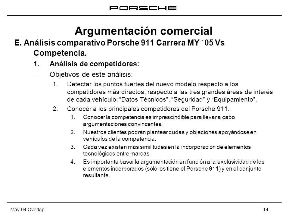 May 04 Overlap14 E. Análisis comparativo Porsche 911 Carrera MY´05 Vs Competencia. 1. Análisis de competidores: – Objetivos de este análisis: 1. Detec