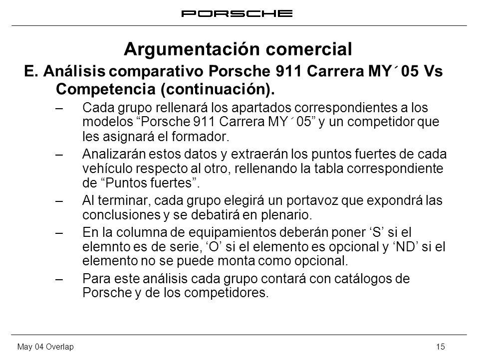 May 04 Overlap15 E. Análisis comparativo Porsche 911 Carrera MY´05 Vs Competencia (continuación). – Cada grupo rellenará los apartados correspondiente
