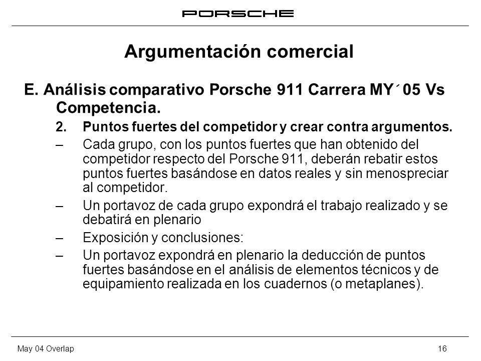 May 04 Overlap16 E. Análisis comparativo Porsche 911 Carrera MY´05 Vs Competencia. 2. Puntos fuertes del competidor y crear contra argumentos. – Cada
