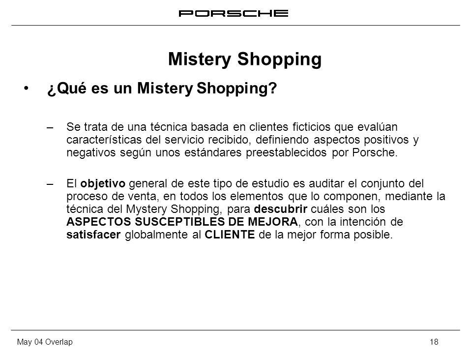 May 04 Overlap18 ¿Qué es un Mistery Shopping? – Se trata de una técnica basada en clientes ficticios que evalúan características del servicio recibido