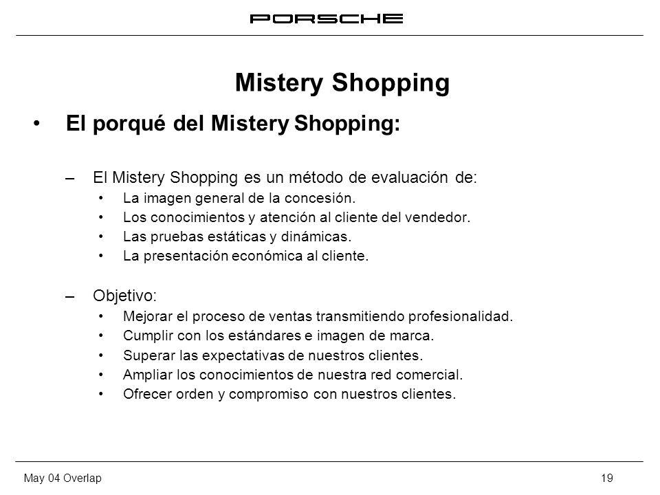 May 04 Overlap19 El porqué del Mistery Shopping: – El Mistery Shopping es un método de evaluación de: La imagen general de la concesión. Los conocimie