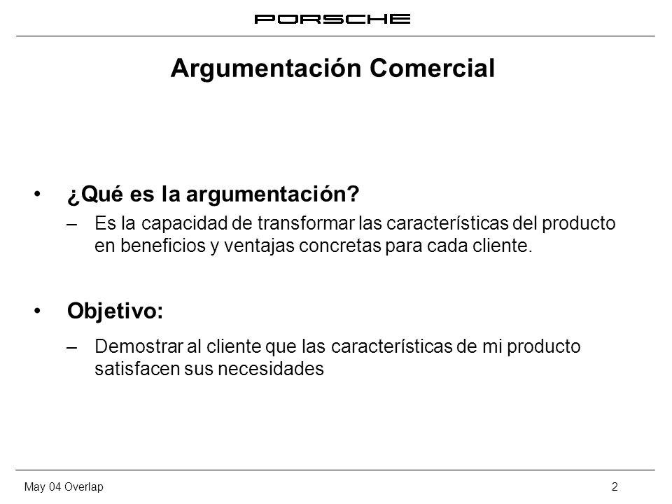 May 04 Overlap2 Argumentación Comercial ¿Qué es la argumentación? – Es la capacidad de transformar las características del producto en beneficios y ve