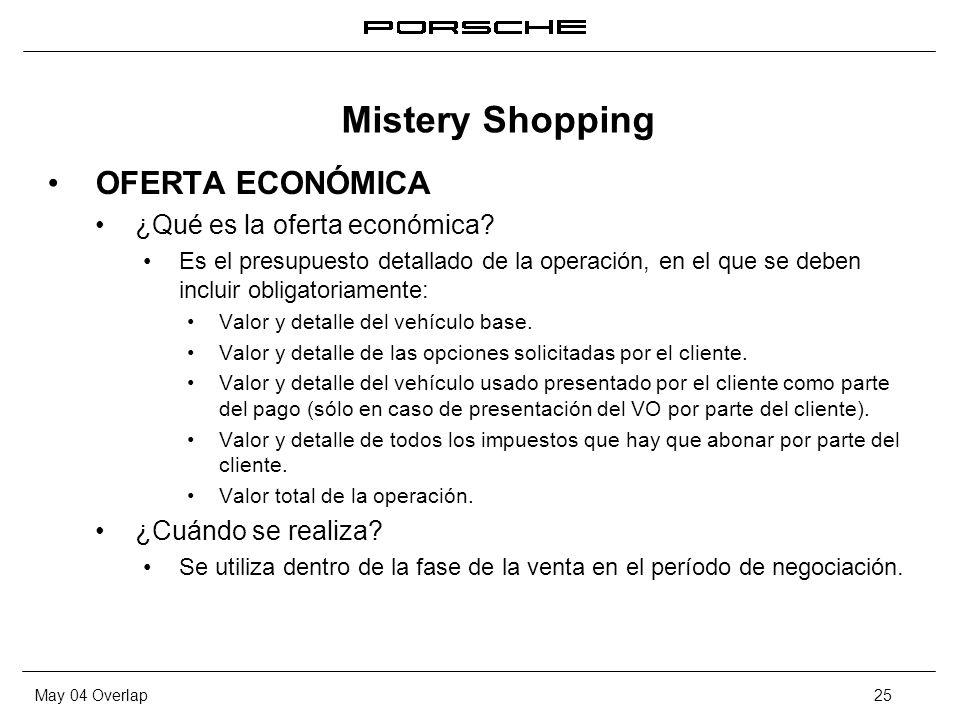 May 04 Overlap25 OFERTA ECONÓMICA ¿Qué es la oferta económica? Es el presupuesto detallado de la operación, en el que se deben incluir obligatoriament