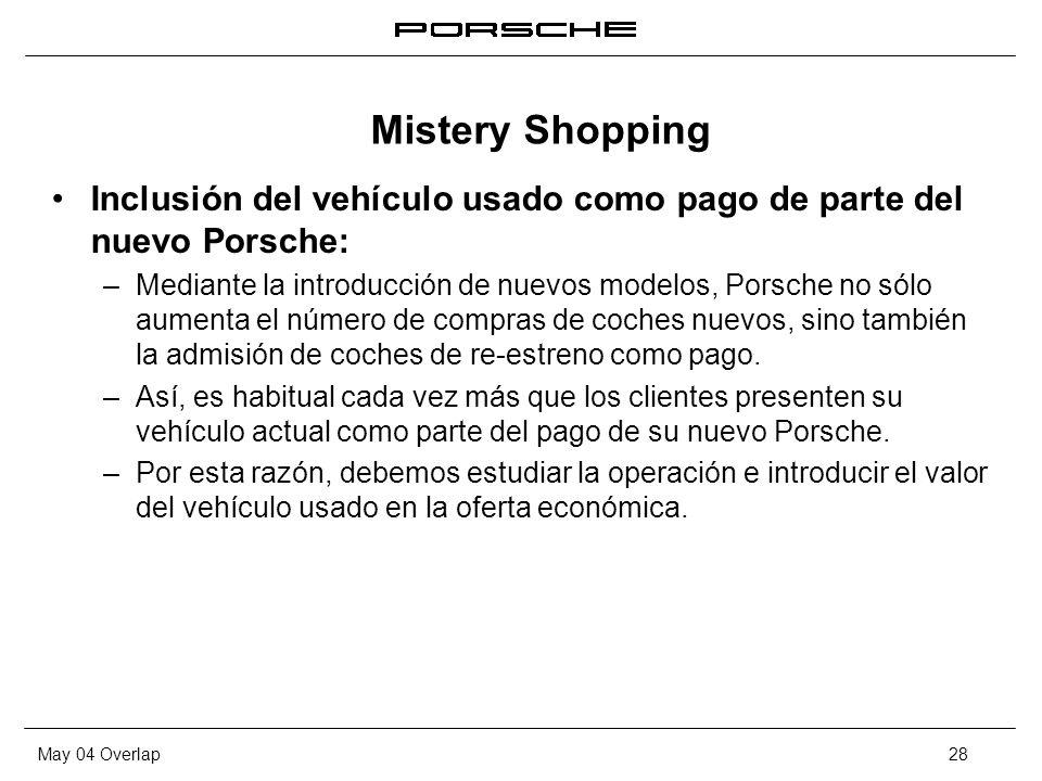 May 04 Overlap28 Inclusión del vehículo usado como pago de parte del nuevo Porsche: – Mediante la introducción de nuevos modelos, Porsche no sólo aume