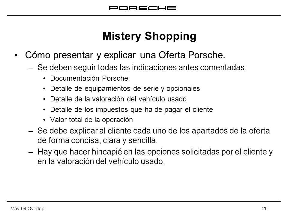 May 04 Overlap29 Cómo presentar y explicar una Oferta Porsche. – Se deben seguir todas las indicaciones antes comentadas: Documentación Porsche Detall