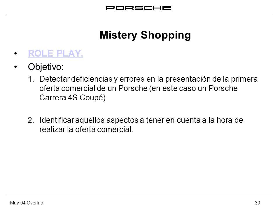 May 04 Overlap30 ROLE PLAY. Objetivo: 1. Detectar deficiencias y errores en la presentación de la primera oferta comercial de un Porsche (en este caso