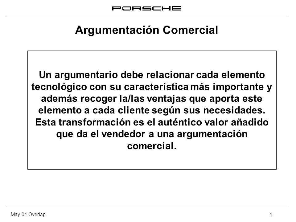 May 04 Overlap4 Argumentación Comercial Un argumentario debe relacionar cada elemento tecnológico con su característica más importante y además recoge