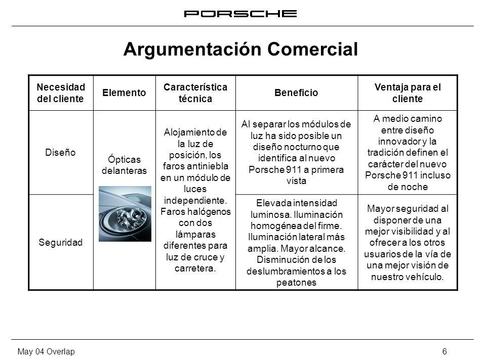 May 04 Overlap6 Argumentación Comercial Necesidad del cliente Elemento Característica técnica Beneficio Ventaja para el cliente Diseño Ópticas delante