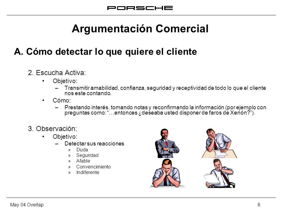 May 04 Overlap8 Argumentación Comercial A. Cómo detectar lo que quiere el cliente 2. Escucha Activa: Objetivo: – Transmitir amabilidad, confianza, seg