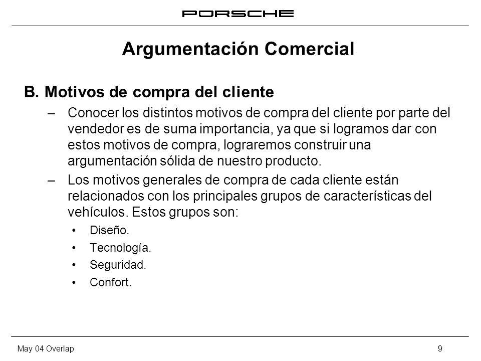 May 04 Overlap9 Argumentación Comercial B. Motivos de compra del cliente – Conocer los distintos motivos de compra del cliente por parte del vendedor