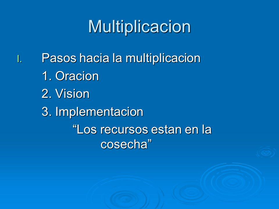 Multiplicacion I. Pasos hacia la multiplicacion 1. Oracion 2. Vision 3. Implementacion Los recursos estan en la cosecha