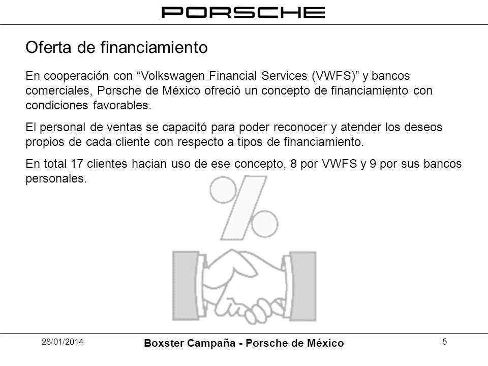 28/01/2014 Boxster Campaña - Porsche de México 5 Oferta de financiamiento En cooperación con Volkswagen Financial Services (VWFS) y bancos comerciales, Porsche de México ofreció un concepto de financiamiento con condiciones favorables.