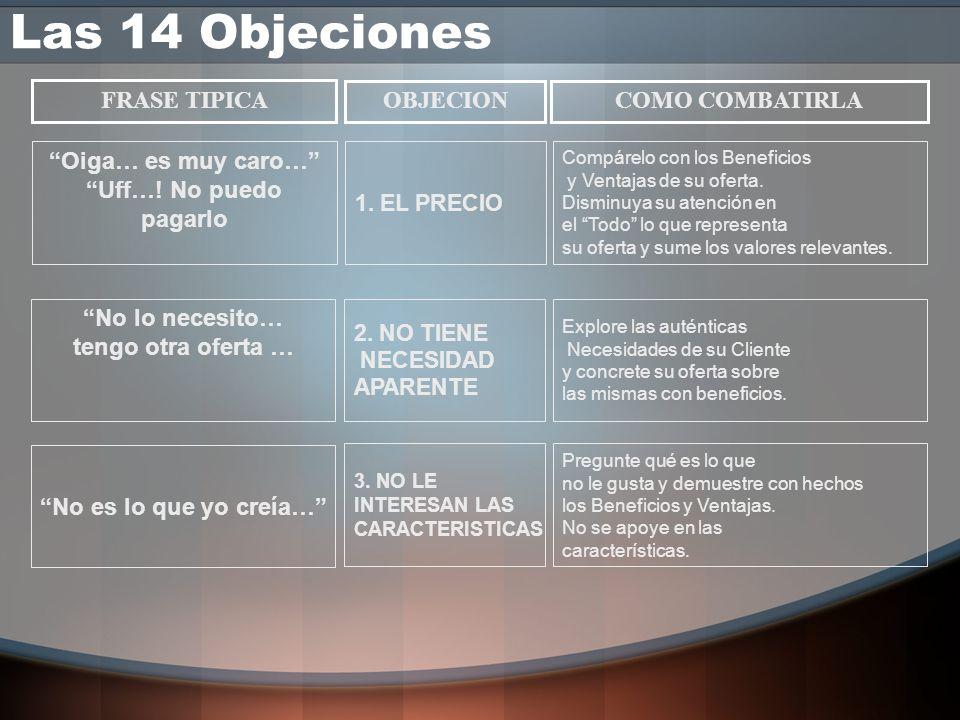 Las Objeciones =A un Servicio o la Atención Personal (Mala = Mediocre) A la Pobre Imagen de la empresa (Garantía, Equipos, Etc..) A la falta de Confia