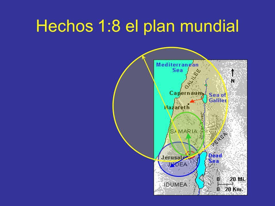 Hechos 1:8 el plan mundial