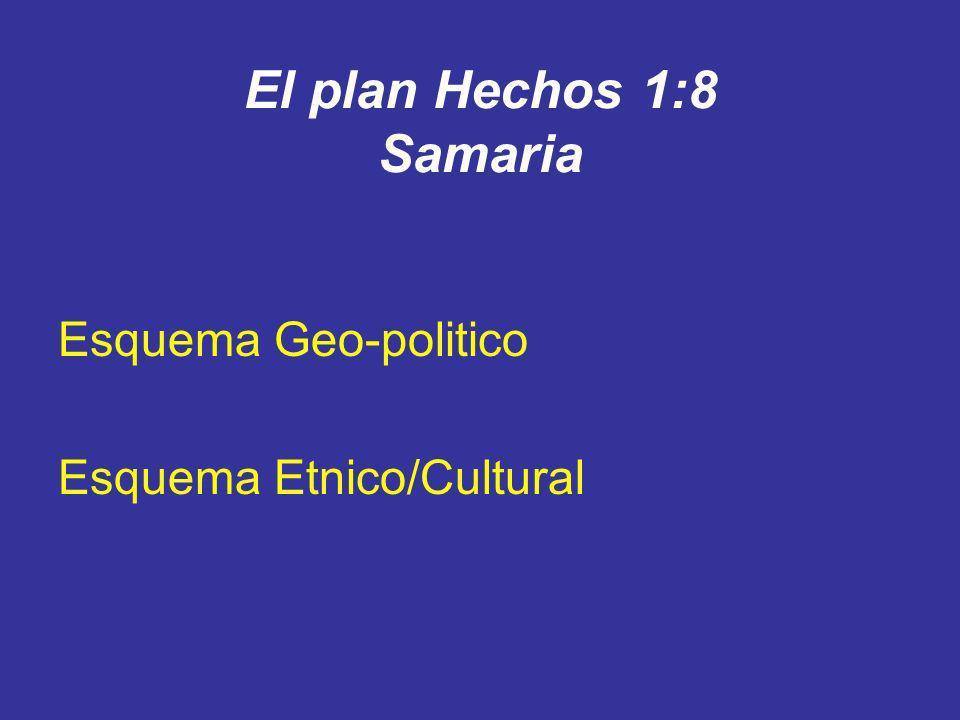El plan Hechos 1:8 Samaria Esquema Geo-politico Esquema Etnico/Cultural