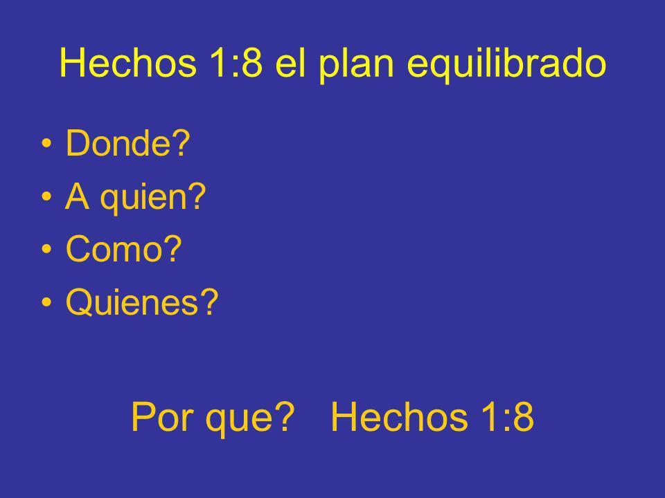 Hechos 1:8 el plan equilibrado Donde? A quien? Como? Quienes? Por que? Hechos 1:8