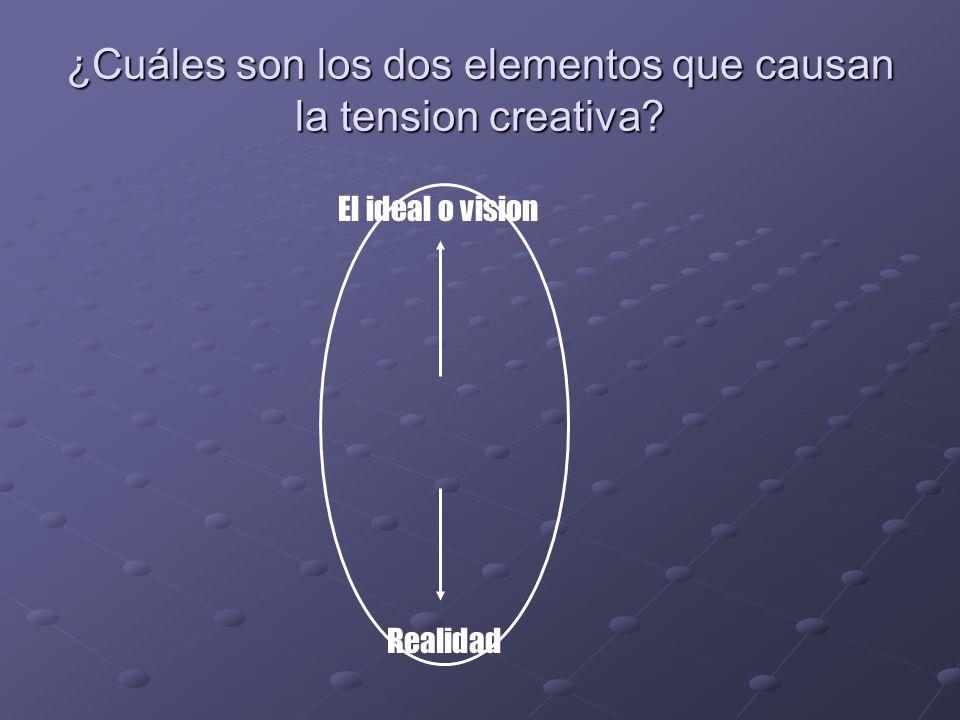 ¿Cuáles son los dos elementos que causan la tension creativa? El ideal o vision Realidad