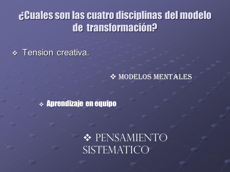 ¿Cuales son las cuatro disciplinas del modelo de transformación? Tension creativa. Tension creativa. Aprendizaje en equipo Modelos mentales Pensamient