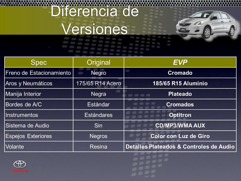 Diferencia de Versiones SpecOriginalEVP Freno de EstacionamientoNegroCromado Aros y Neumáticos175/65 R14 Acero185/65 R15 Aluminio Manija InteriorNegraPlateado Bordes de A/CEstándarCromados InstrumentosEstándaresOptitron Sistema de AudioSinCD/MP3/WMA AUX Espejos ExterioresNegrosColor con Luz de Giro VolanteResinaDetalles Plateados & Controles de Audio