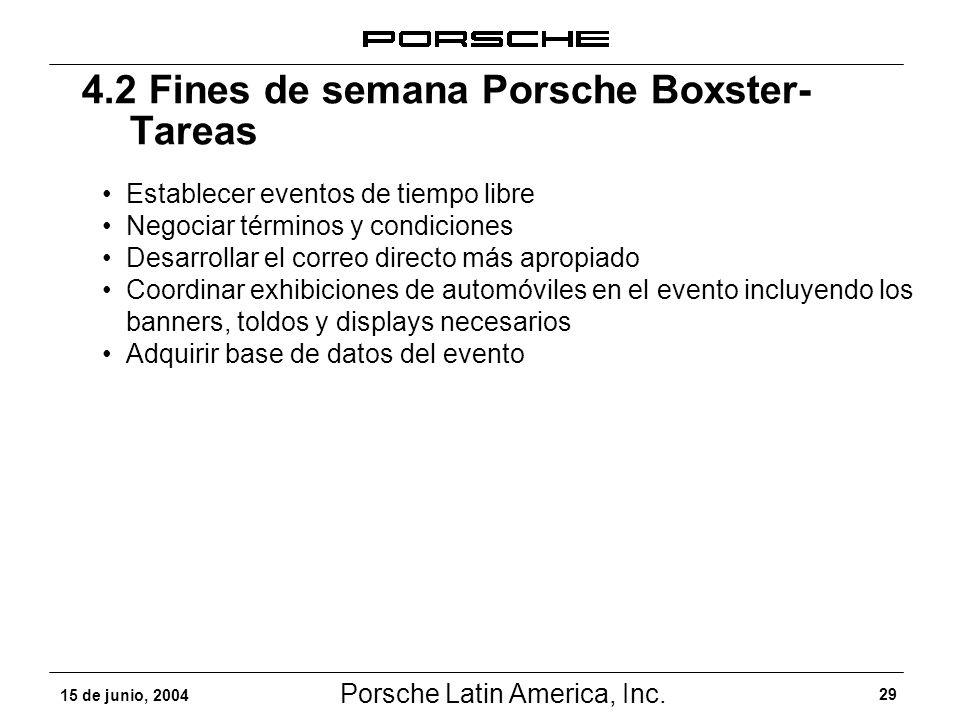 Porsche Latin America, Inc. 29 15 de junio, 2004 4.2 Fines de semana Porsche Boxster- Tareas Establecer eventos de tiempo libre Negociar términos y co
