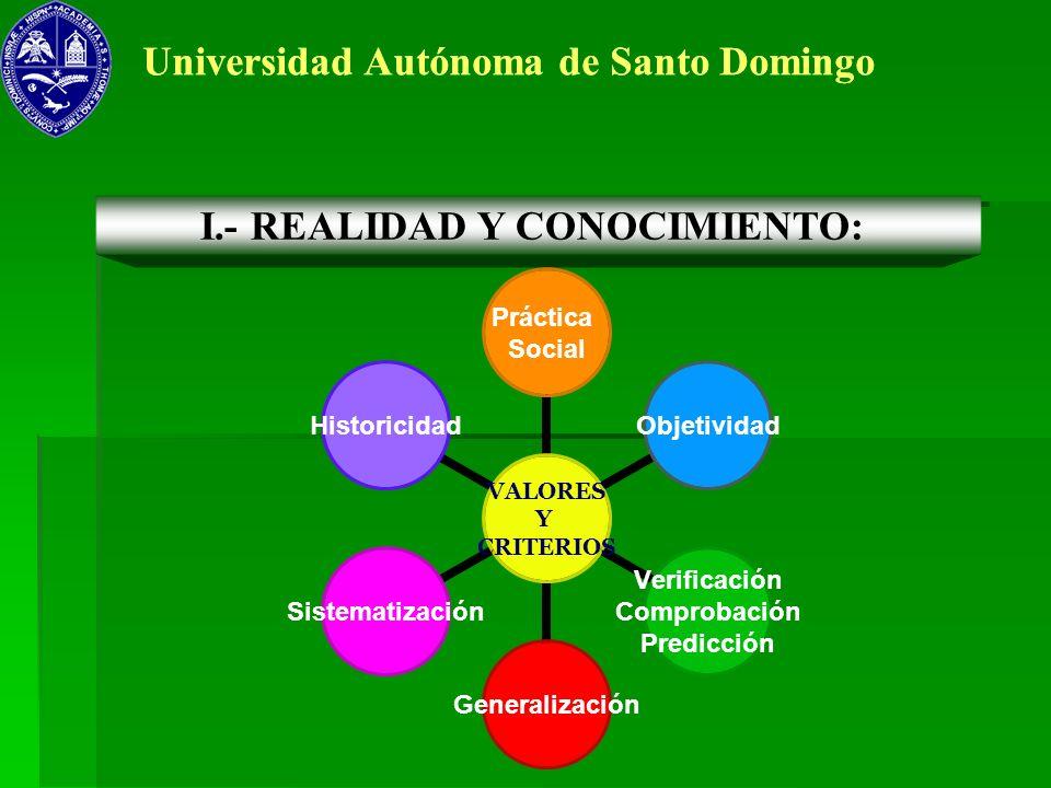 Universidad Autónoma de Santo Domingo I.- REALIDAD Y CONOCIMIENTO: VALORES Y CRITERIOS Práctica Social Objetividad Verificación Comprobación Predicció