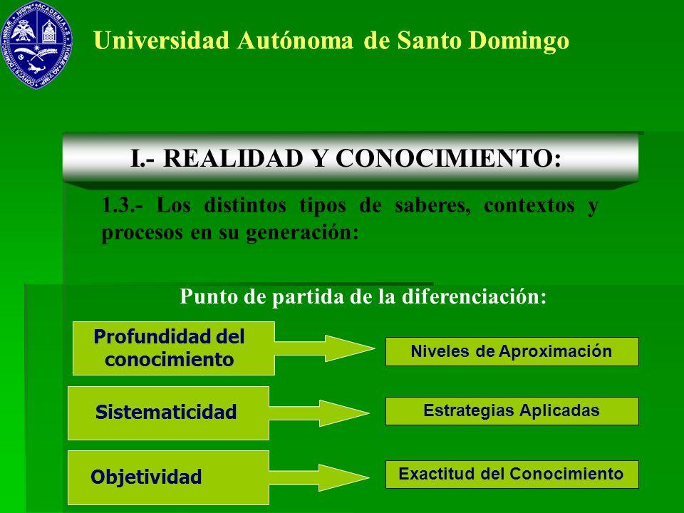 Universidad Autónoma de Santo Domingo Punto de partida de la diferenciación: Objetividad 1.3.- Los distintos tipos de saberes, contextos y procesos en