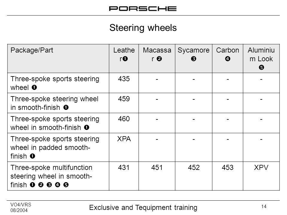 VO4/VRS 08/2004 Exclusive and Tequipment training 14 Package/PartLeathe r Macassa r Sycamore Carbon Aluminiu m Look Three-spoke sports steering wheel