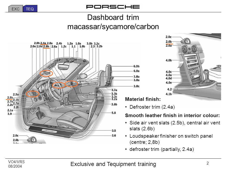 VO4/VRS 08/2004 Exclusive and Tequipment training 3 Embellecedor de salpicadero Macassar/plátano/carbono Acabado de material: Embellecedor de calentador de parabrisas (2.4a) Acabado en cuero en color del interior: Bandas en rejillas de aire laterales (2.5b), bandas en rejillas de aire centrales (2.6b) Acabado de altavoces en cuadro de distribución (centro; 2,8b) Embellecedor de calentador de parabrisas (parcialmente, 2.4a) EXC TEQ