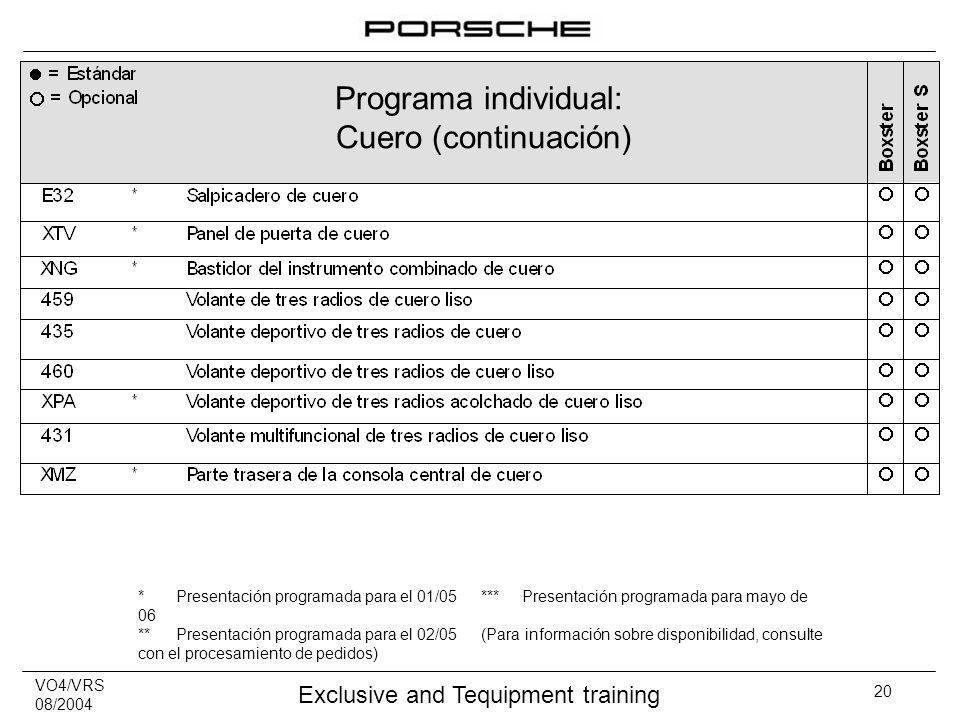 VO4/VRS 08/2004 Exclusive and Tequipment training 20 Programa individual: Cuero (continuación) *Presentación programada para el 01/05 ***Presentación programada para mayo de 06 **Presentación programada para el 02/05 (Para información sobre disponibilidad, consulte con el procesamiento de pedidos)