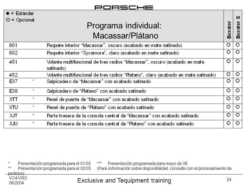 VO4/VRS 08/2004 Exclusive and Tequipment training 24 Programa individual: Macassar/Plátano *Presentación programada para el 01/05 ***Presentación programada para mayo de 06 **Presentación programada para el 02/05 (Para información sobre disponibilidad, consulte con el procesamiento de pedidos)