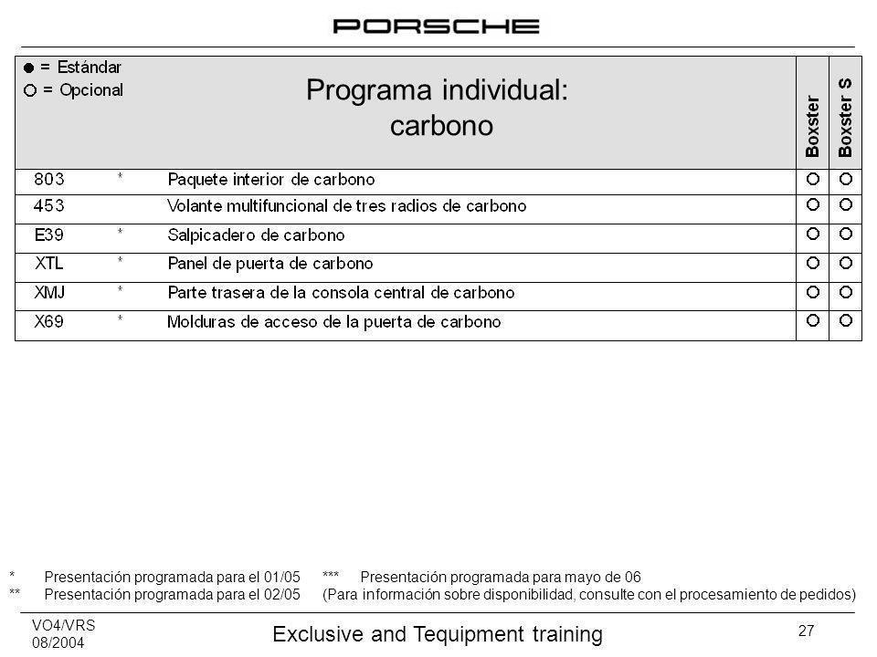 VO4/VRS 08/2004 Exclusive and Tequipment training 27 Programa individual: carbono *Presentación programada para el 01/05 ***Presentación programada para mayo de 06 **Presentación programada para el 02/05 (Para información sobre disponibilidad, consulte con el procesamiento de pedidos)