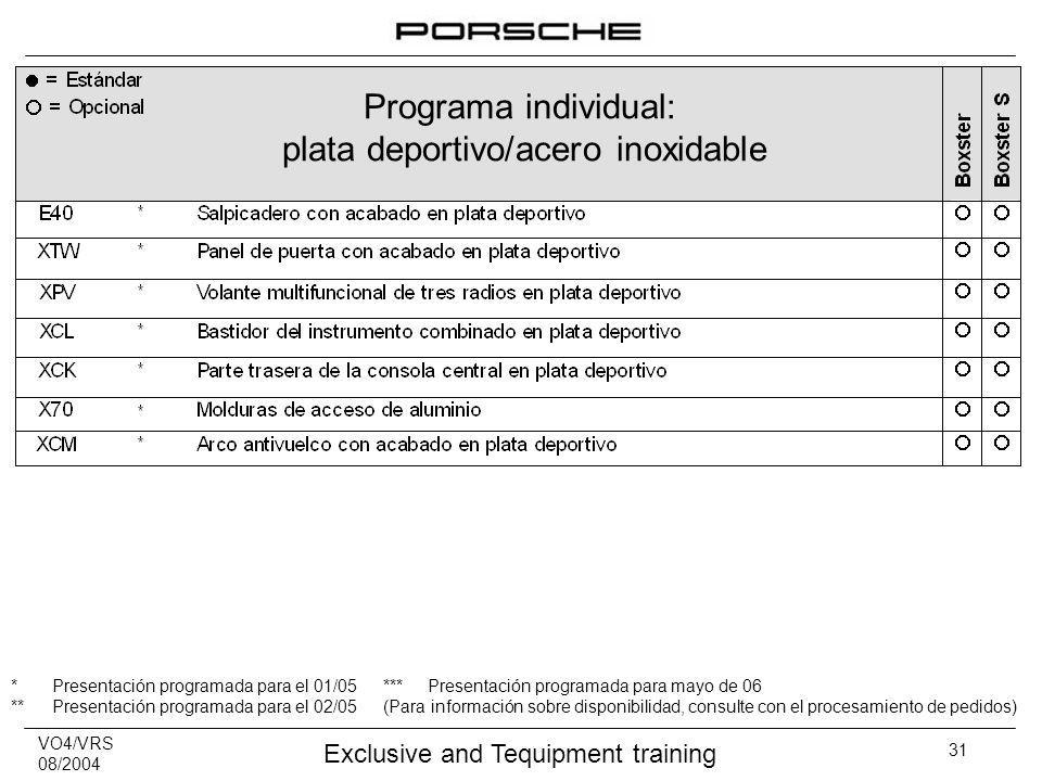 VO4/VRS 08/2004 Exclusive and Tequipment training 31 Programa individual: plata deportivo/acero inoxidable *Presentación programada para el 01/05 ***Presentación programada para mayo de 06 **Presentación programada para el 02/05 (Para información sobre disponibilidad, consulte con el procesamiento de pedidos)