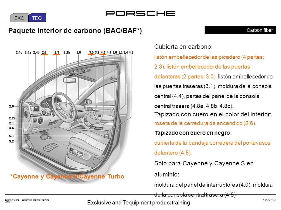 Exclusive and Tequipment product training VRS Sheet 17 *Cayenne y Cayenne S/Cayenne Turbo EXC TEQ Carbon fiber Paquete interior de carbono (BAC/BAF*)