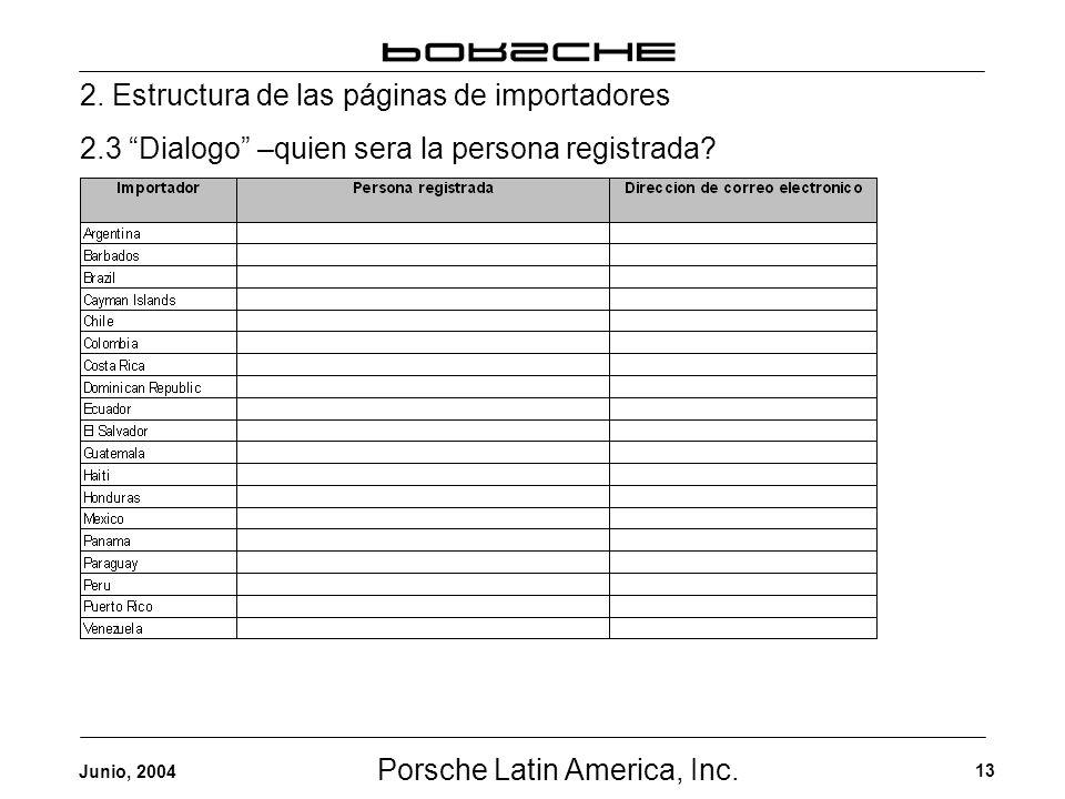 Porsche Latin America, Inc. 13 Junio, 2004 2. Estructura de las páginas de importadores 2.3 Dialogo –quien sera la persona registrada?