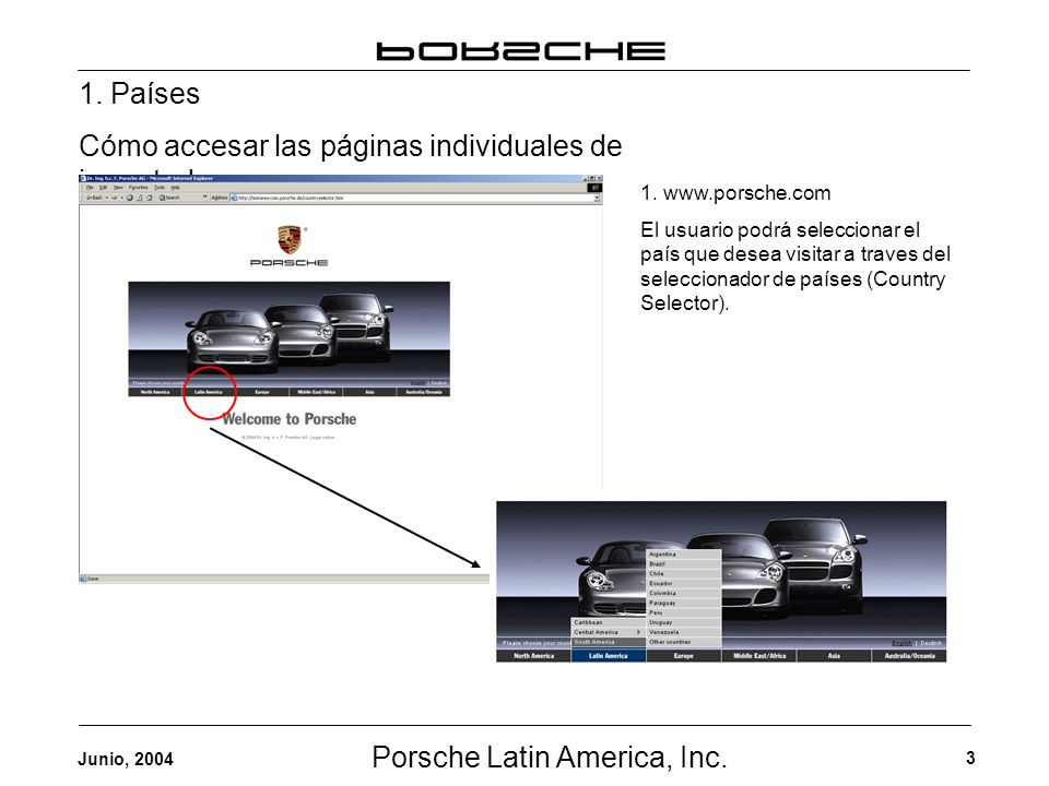 Porsche Latin America, Inc.14 Junio, 2004 1. Países2.