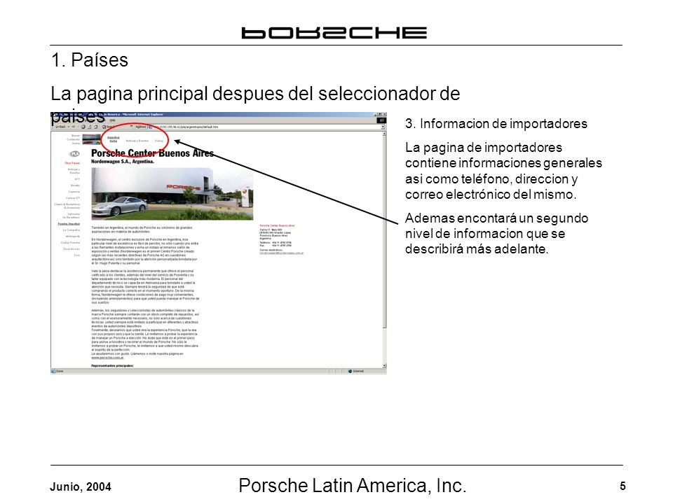 Porsche Latin America, Inc.26 Junio, 2004 1. Países2.