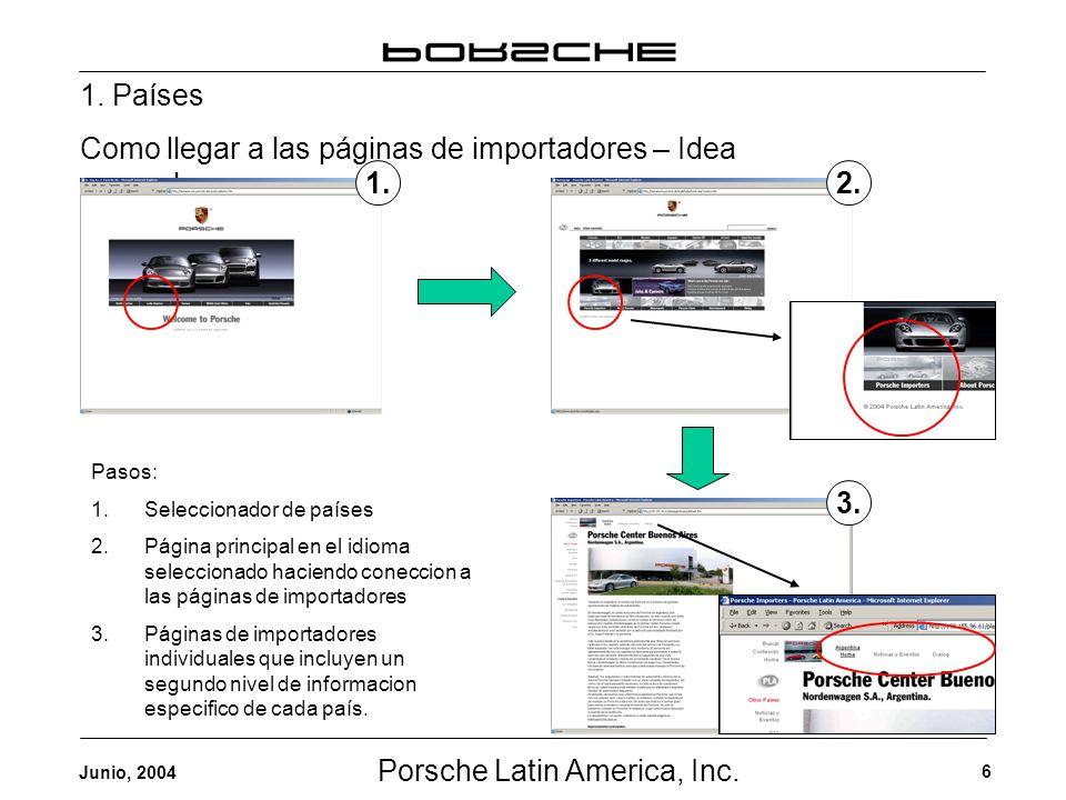 Porsche Latin America, Inc. 6 Junio, 2004 1. Países Como llegar a las páginas de importadores – Idea general Pasos: 1.Seleccionador de países 2.Página