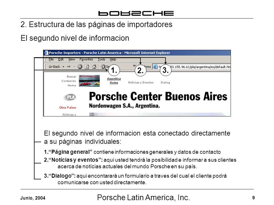Porsche Latin America, Inc. 9 Junio, 2004 2. Estructura de las páginas de importadores El segundo nivel de informacion El segundo nivel de informacion