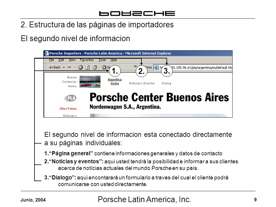Porsche Latin America, Inc. 9 Junio, 2004 2.