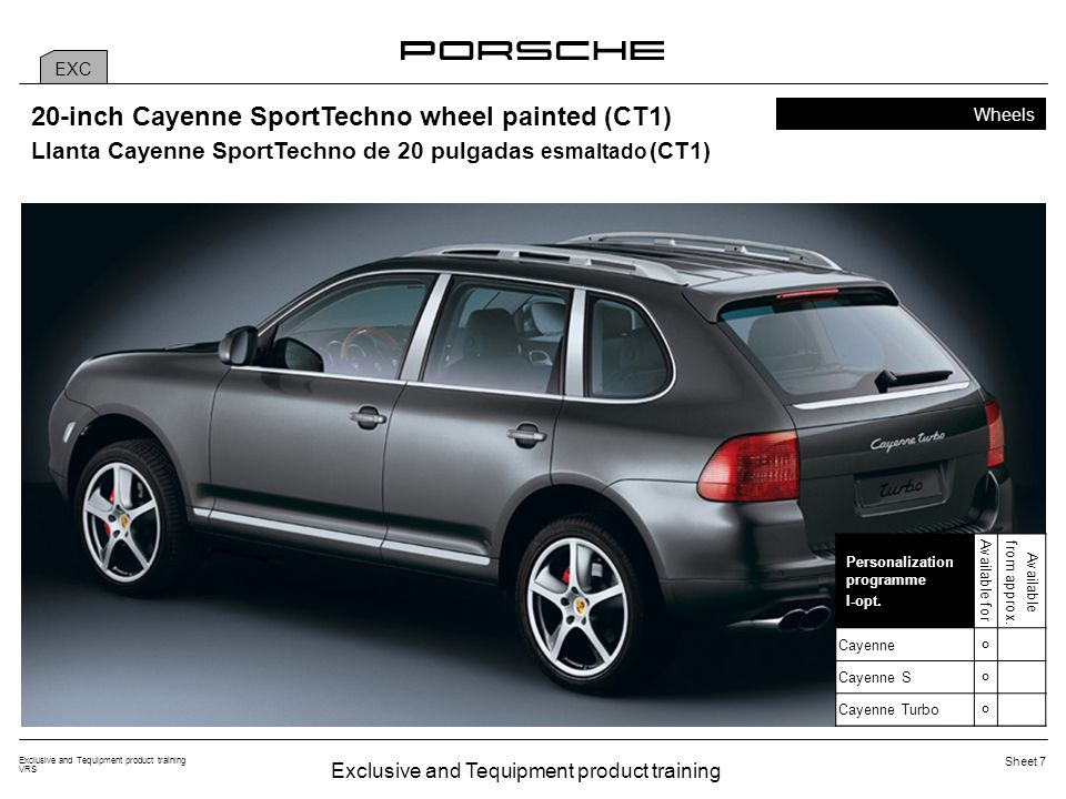 Exclusive and Tequipment product training VRS Sheet 8 20-Zoll Cayenne SportTechno Rad (CY3), lackiert (CY4) Räder EXC TEQ Personalization programme I-opt.