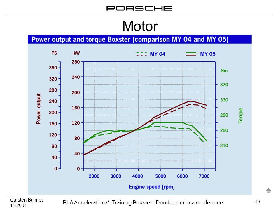 Carsten Balmes 11/2004 PLA Acceleration V: Training Boxster - Donde comienza el deporte 16 Motor