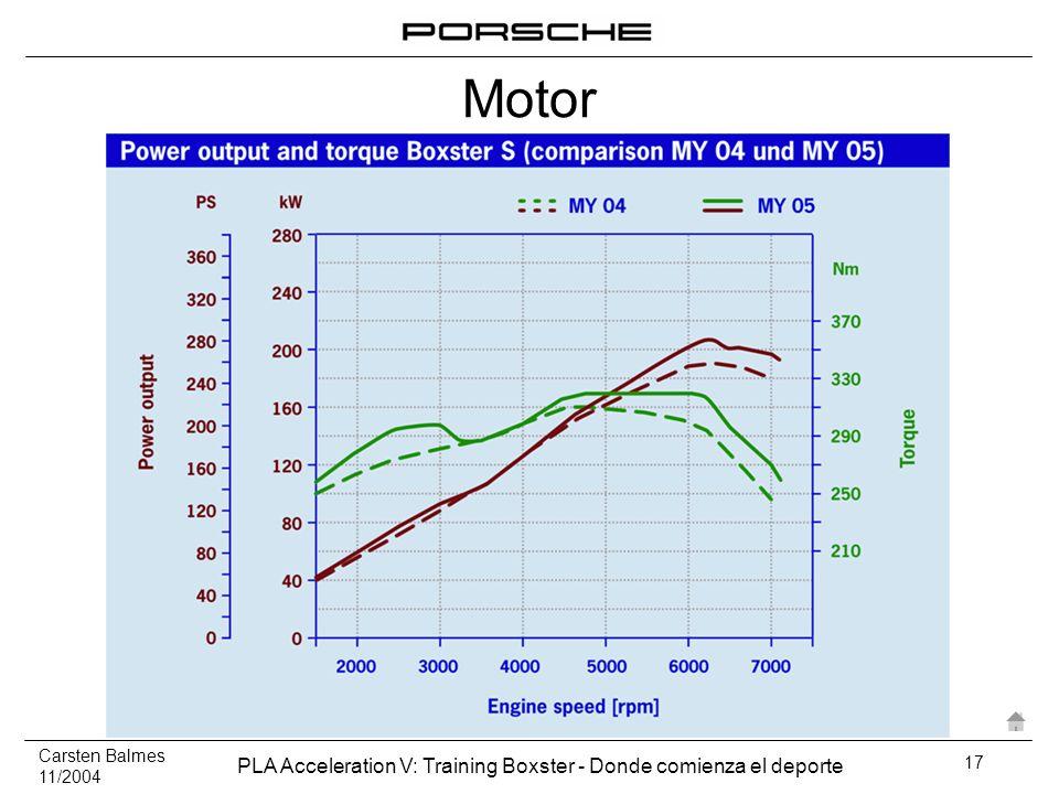 Carsten Balmes 11/2004 PLA Acceleration V: Training Boxster - Donde comienza el deporte 17 Motor